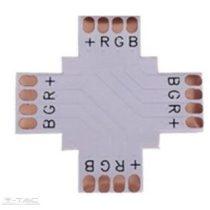 Toldó 5050 chip-es RGB LED szalaghoz - 3505NY
